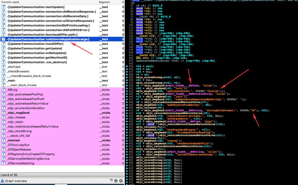 OSX Pirrit TargetingEdge Adware