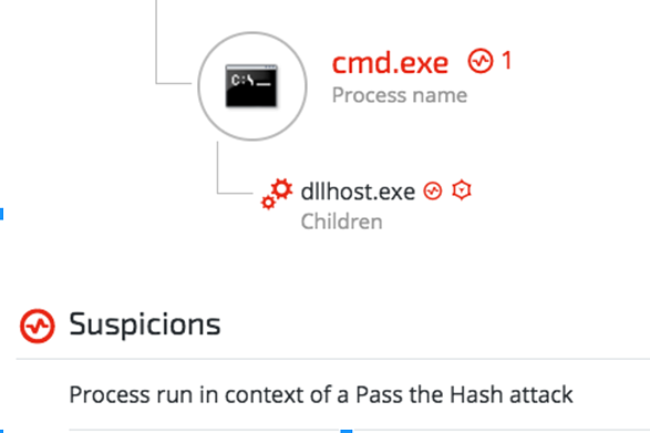 passthehash.png
