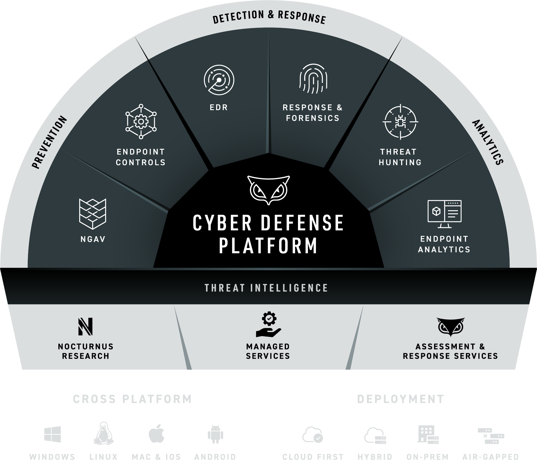 Cyber_Defense_Platform_Dark (1)