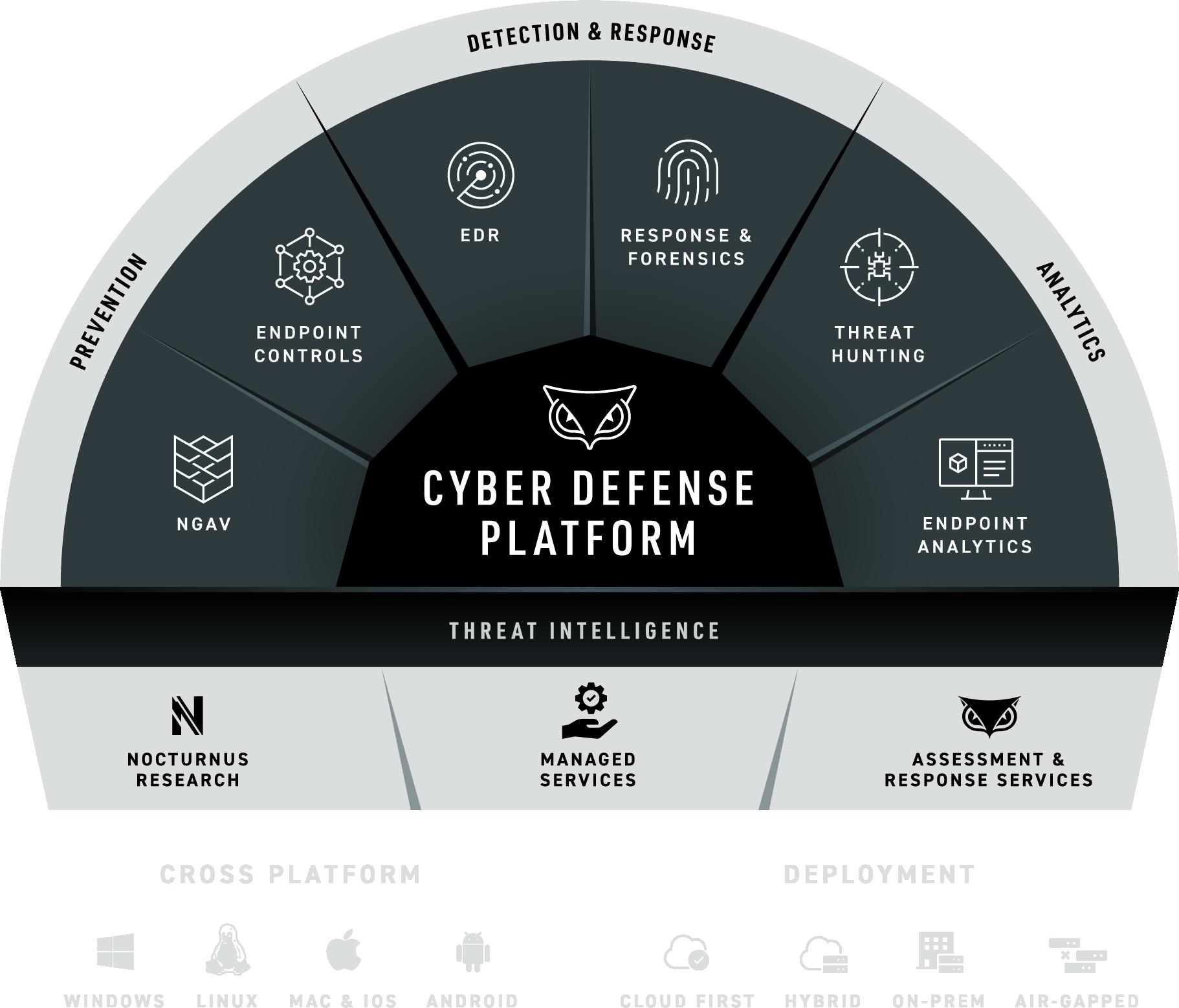 Cyber_Defense_Platform_Dark (1)