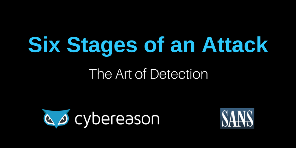 Six stages of an attack: The Art of Detection