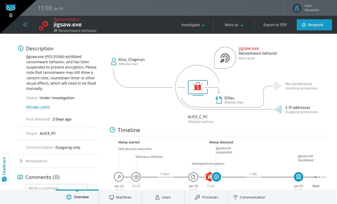 Screenshot_Malop_Details_Ransomware_Behavioral.png
