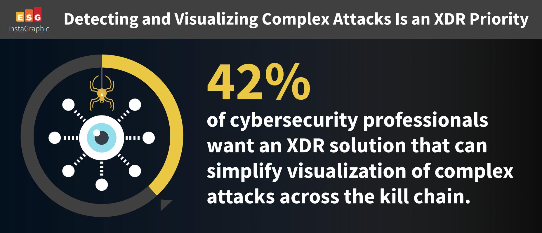 complex-attack-xdr-3