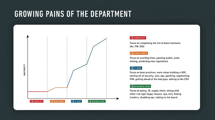 growing-pains-of-the-dept
