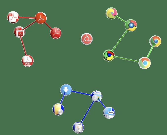 Visual Icon Cluster Scheme