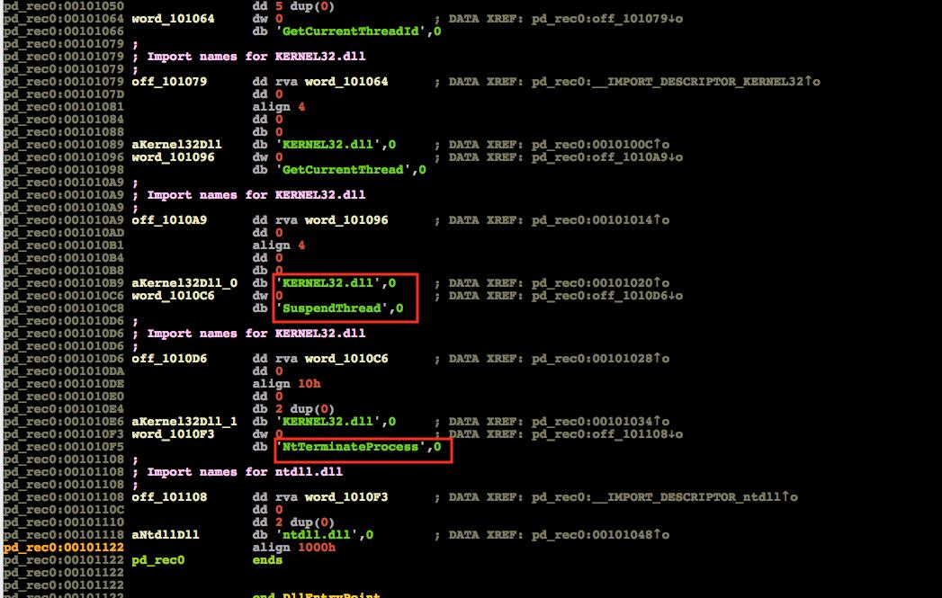 process terminating code