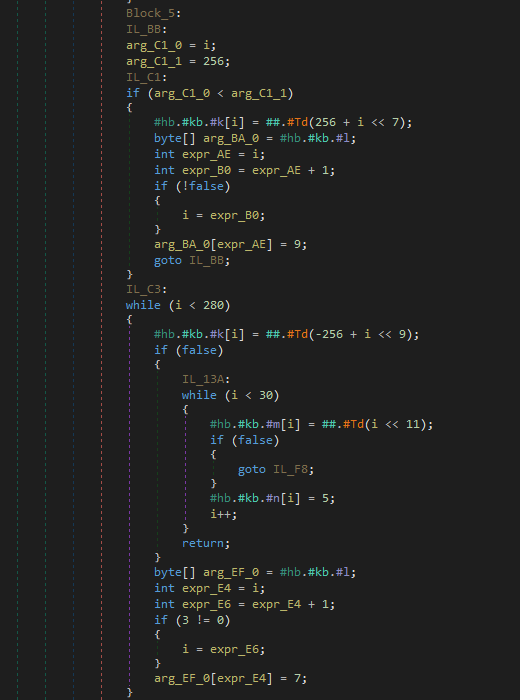 Obfuscated and packed code that doesn't make a lot of sense