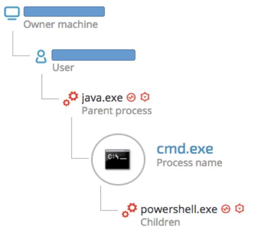 fake Java installer