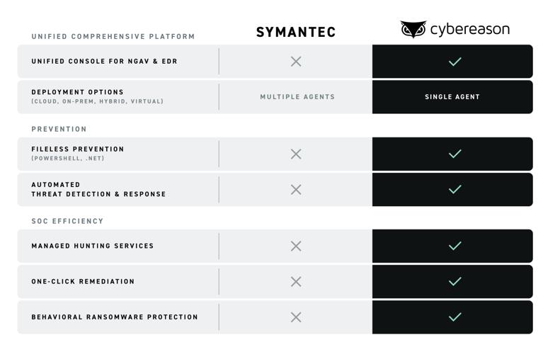 symantec-blog-1