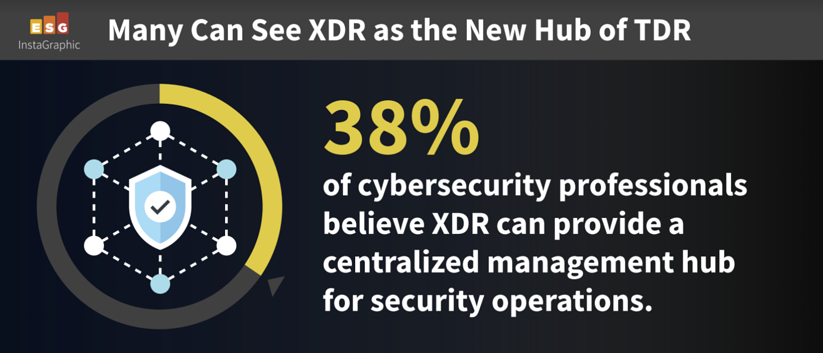 xdr-hub-for-threat-detection-1